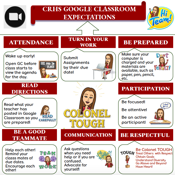 Infographic showing expectations of students in Google Classrooms