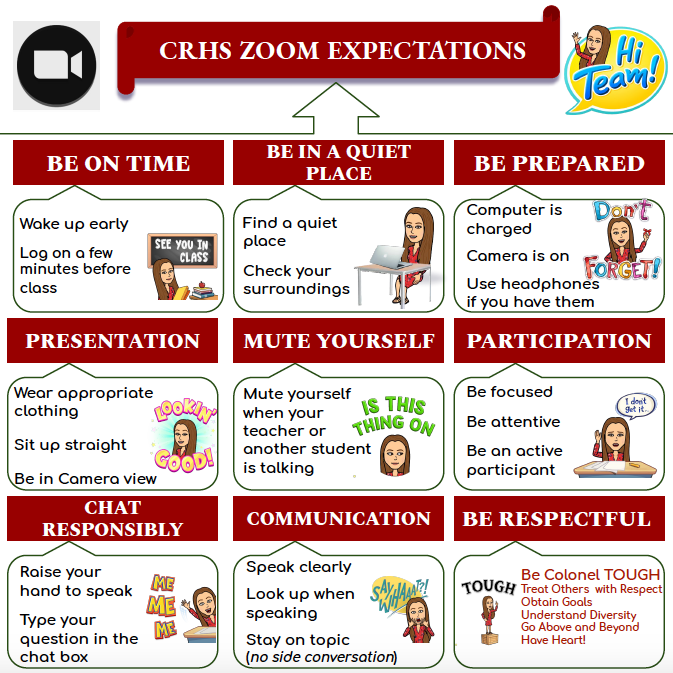 Infographic showcasing expectations of students while using Zoom